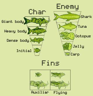Fishy Shift